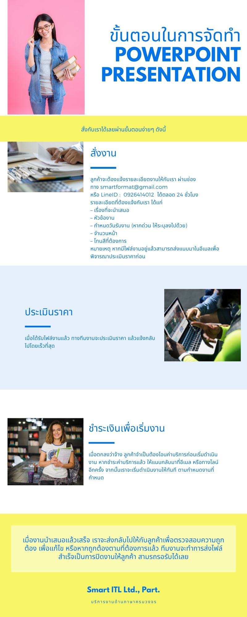รับทำ powerpoint-presentation